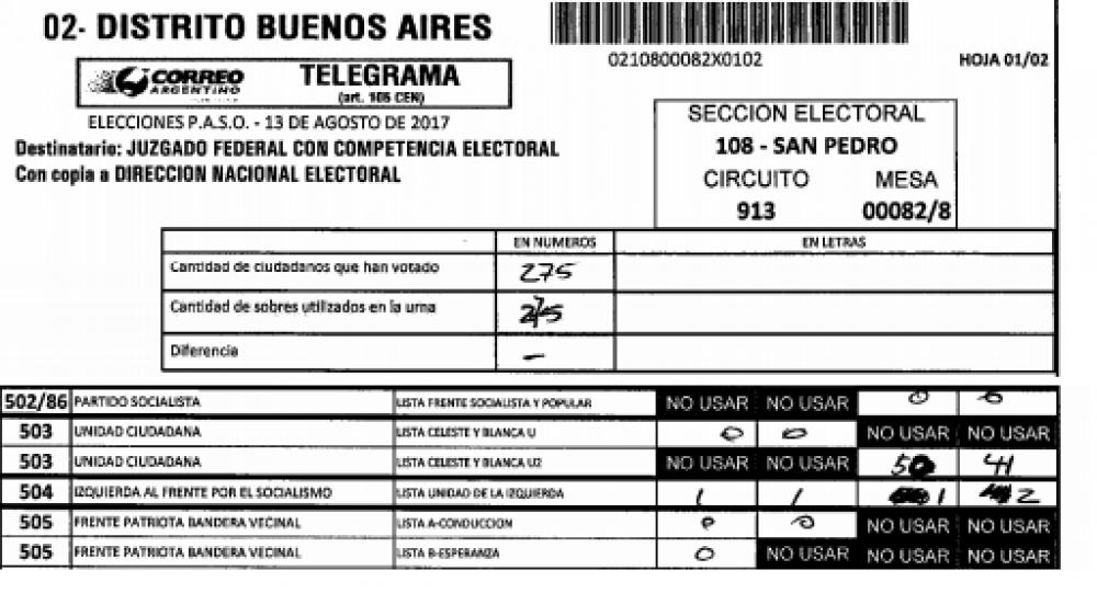 Reportan irregularidades en los cómputos de las elecciones del domingo