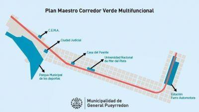 La Municipalidad avanza con el proyecto del Corredor Verde