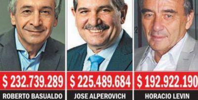 Alperovich es el segundo político más rico de Argentina aunque los de Cambiemos copan el top 20