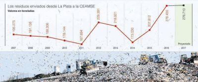 En la Ciudad se genera hasta 40% más de basura que hace una década