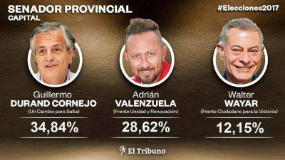 Sáenz logró que Durand Cornejo revierta las elecciones