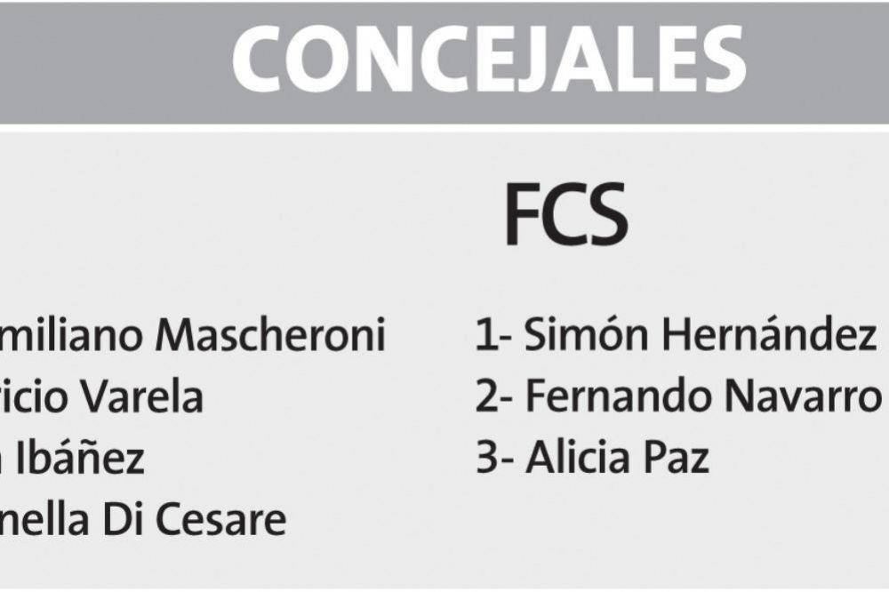Escrutinio definitivo: no hubo cambios a favor del PO ni del FCS