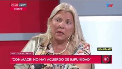 Lilita Carrió le exigió a Ricardo Lorenzetti que