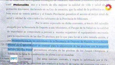 Denuncian subsidios sin control y contrataciones irregulares en la Secretaría de Deportes
