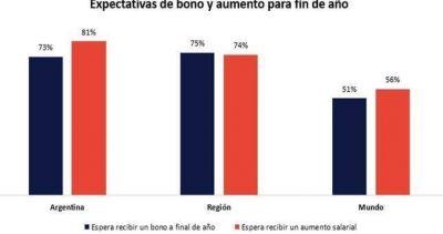 El 73% de los trabajadores espera recibir bono de fin de año
