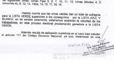 Ponce perdió las elecciones y se derrumba una monarquía gremial de 44 años