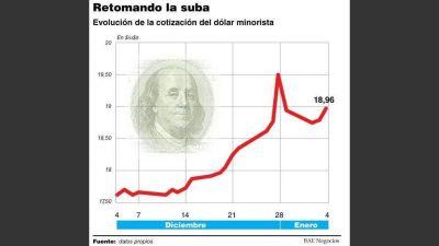 El dólar volvió a subir, quedó cerca de $19 y sigue la baja en las tasas de las Lebac