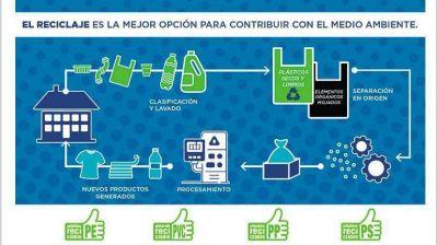 Las mayores empresas del mundo prometieron lograr un mundo sin residuos plásticos