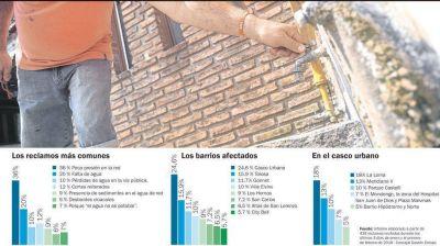 El casco urbano, Tolosa y Gonnet, los barrios que más se quejan por el agua