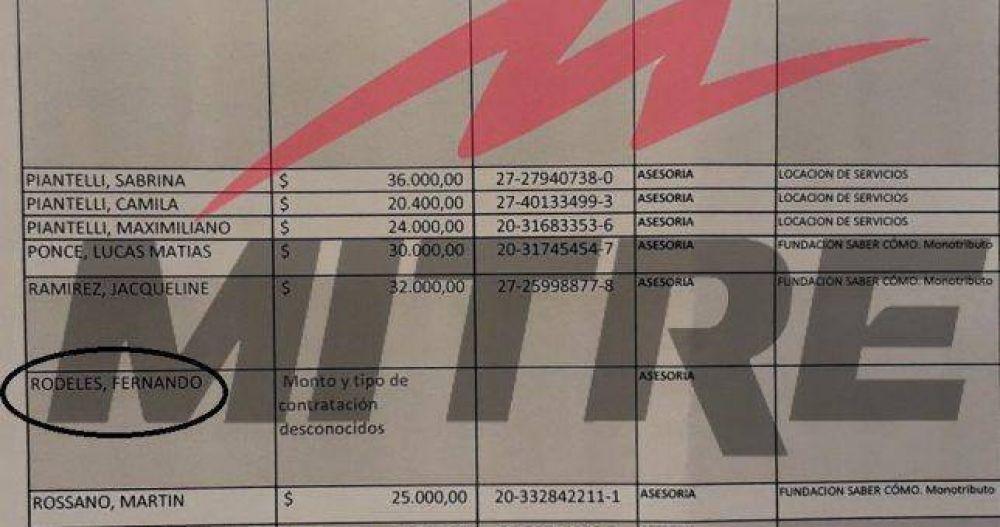 Mientras negocian la devolución del gremio, la banda del PRO se muda del SOMU al INTI