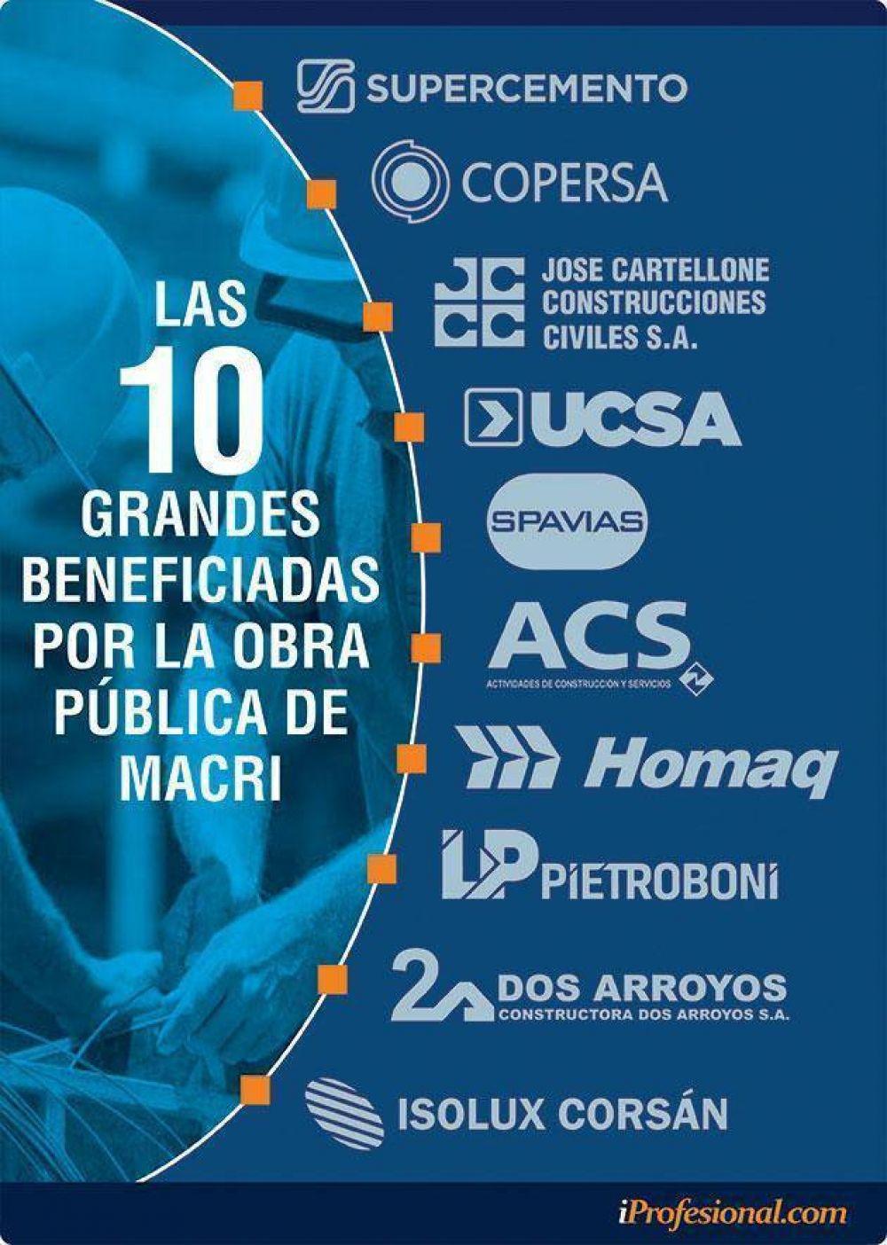 Rutas, caminos, trenes, obras de luz y gas: las 10 empresas más beneficiadas por el boom de obra pública de Macri