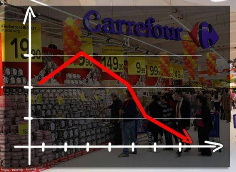 Reforma tributaria y cargas patronales: la verdadera negociación que se esconde detrás del achique de Carrefour
