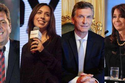 Encuesta electoral: Macri lidera, CFK y Vidal bajan mientras que Massa sube en la consideración