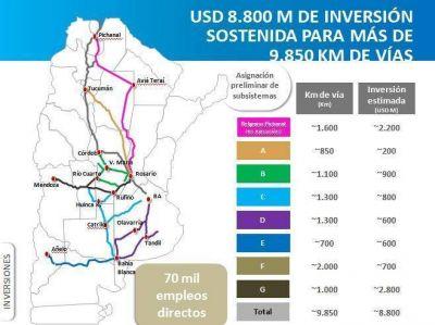 Operación abierta de trenes de carga en Argentina