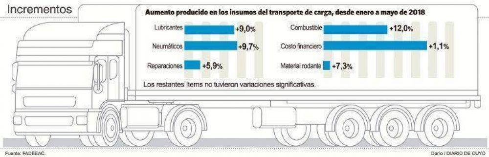 El costo del transporte de las cargas subió el 12% desde enero a mayo
