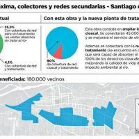 Cloaca máxima: 14 barrios de la ciudad capital tendrán acceso al nuevo servicio sanitario