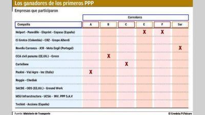 Vidal aceleró reglamentación de contratospúblico-privado para lograr financiamiento