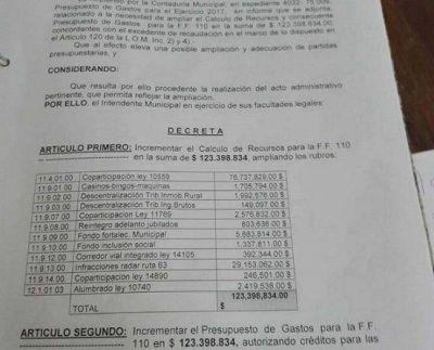 Verguenza provincial: En Dolores Etchevarren gastó más de $122.000.000 en combustible en el 2017