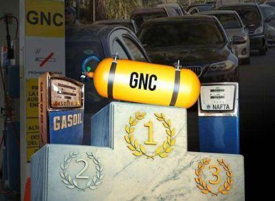 El revival del GNC: se generó una brecha de hasta 50% con la nafta y se disparan las conversiones de vehículos