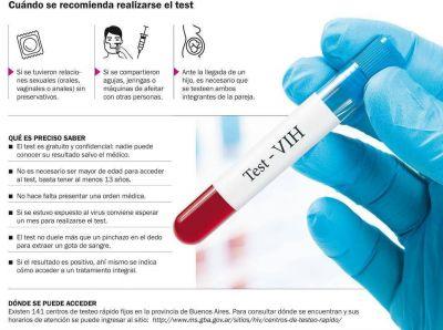 Uno de cada tres casos de VIH se detecta de manera tardía