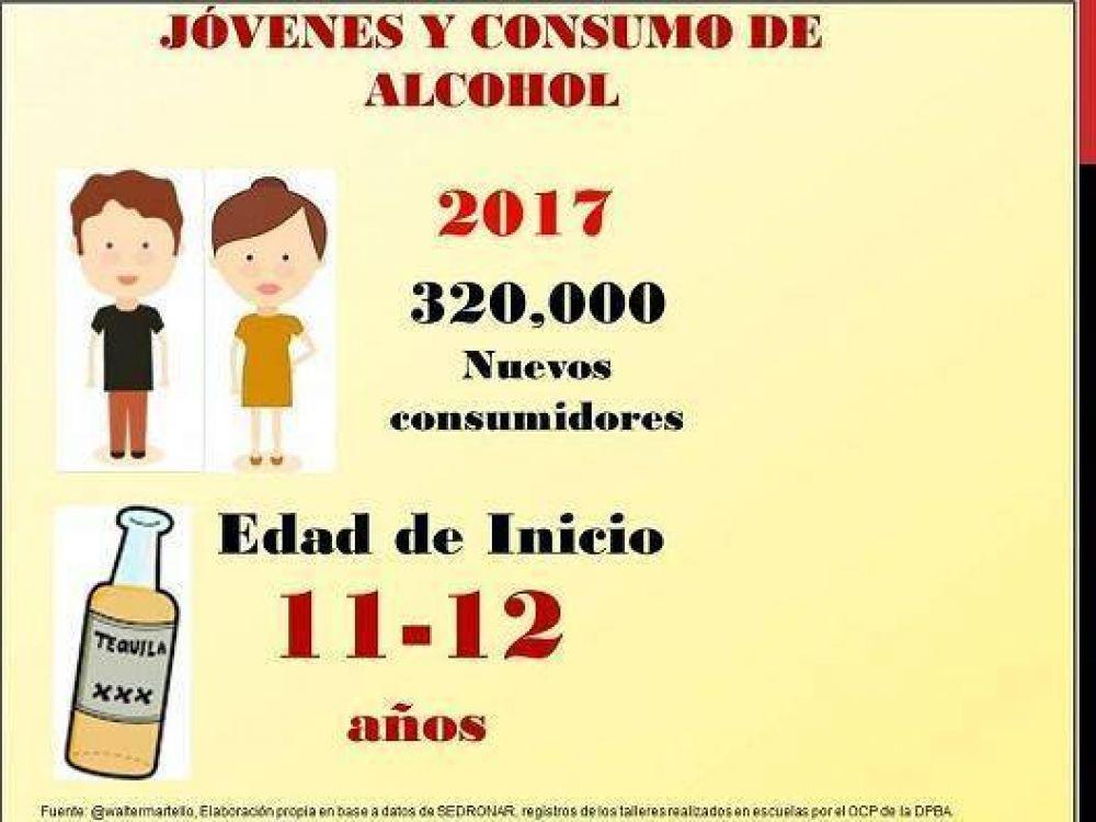 Preocupación por nuevas modalidades de venta y publicidad de bebidas alcohólicas