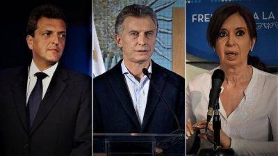 Encuestas: lastima la economía a Macri, Cristina no cede votos y se une el PJ para salir de la grieta