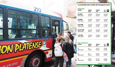 Los aumentos no dan respiro: Ya rige otro tarifazo en micros y trenes