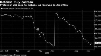 Más fondos, más rápido: el FMI lanza un rescate récord a la Argentina