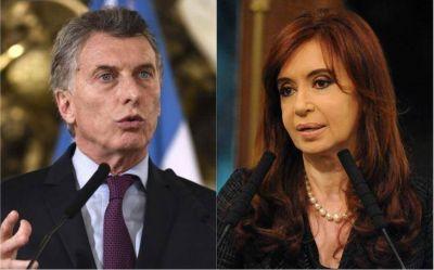 Mejora el kirchnerismo y se mantiene en rojo Macri, pero igual le ganaría un ballotage a Cristina