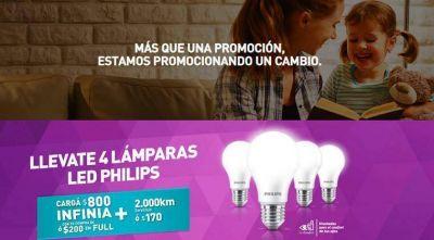 YPF lanzó una promo en sus Estaciones de Servicio que permitirá ahorrar al país 40 millones de dólares