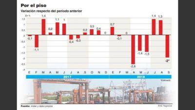 Por el efecto de la devaluación, septiembre será el segundo peor mes de caída de la economía