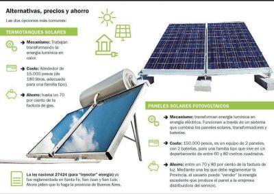 Impulsan beneficios para instalar paneles solares en viviendas, comercios y edificios