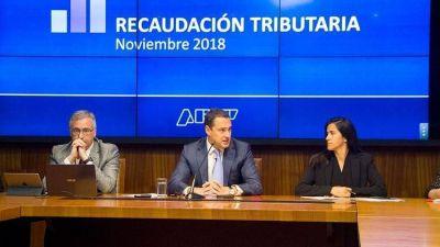 El Gobierno espera que la recaudación le vuelva a ganar a la inflación recién en el segundo trimestre de 2019