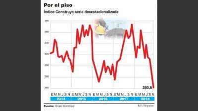 Construcción: empresarios y gremios prevén caída en 2019 con fuerte impacto en el empleo