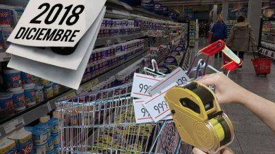 Precios de alimentos se disparan y peligra meta de inflación