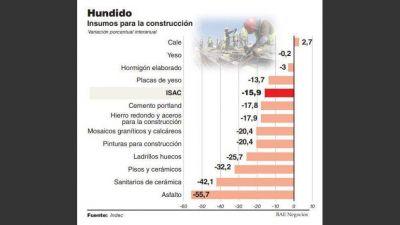 El Gobierno estudia ampliarbeneficios impositivos para reactivar la construcción privada