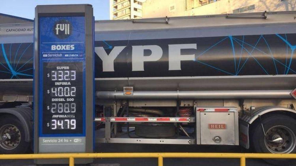 YPF anunció que baja el precio del combustible por segunda vez en un mes