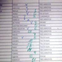 Guardavidas denuncian irregularidad en la toma de suplente para Reta