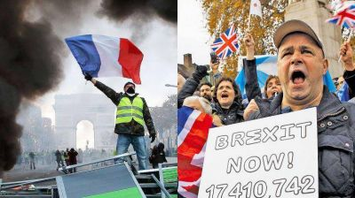 El miedo al futuro y la derecha