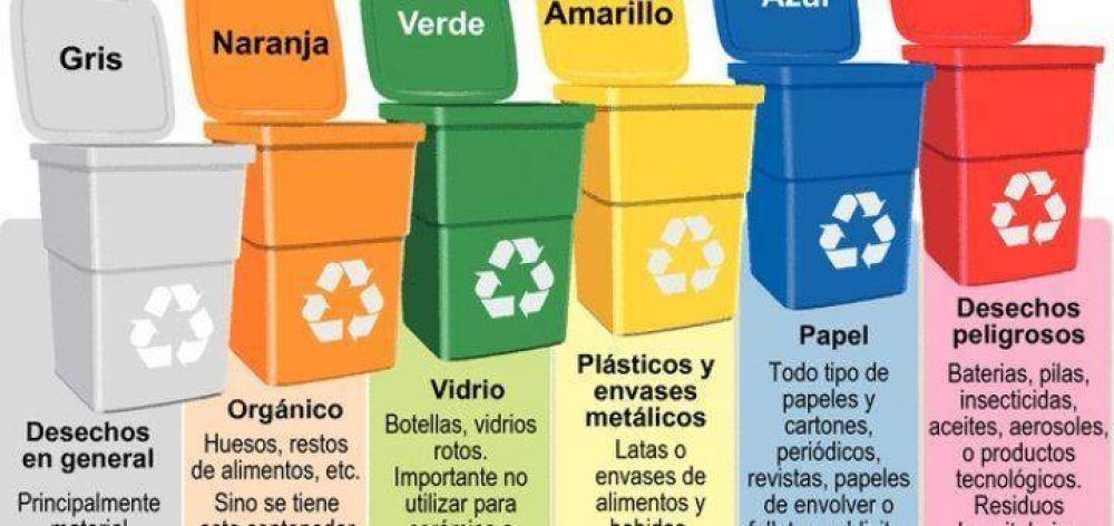La gestión de los residuos urbanos: una aproximación