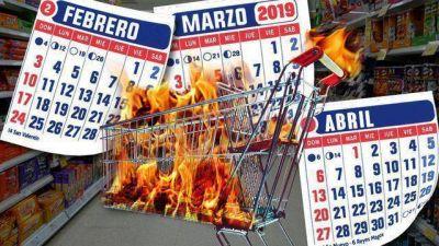 Asociación de Supermercados: