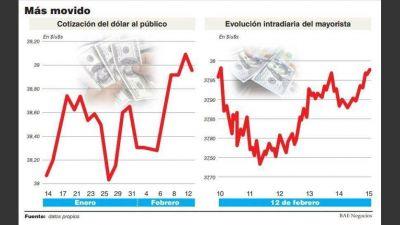 El Banco Central compró u$s75 M pero el dólar sigue por debajo del piso