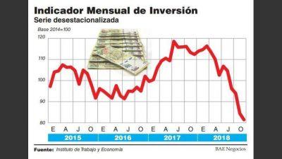 Cambiemos terminará con una caída de 12% en inversión
