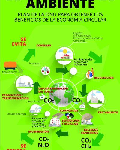 Tratamiento de residuos, un problema que sigue vigente en toda América Latina