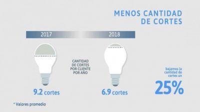 Edenor invirtió entre 2017 y 2018 más de $ 17.000 millones
