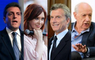 Encuestas: pierde Macri en ballotage, suma Cristina en la crisis y se impone la opción del PJ alternativo