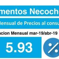 Estudio indica que la inflación en Necochea es más alta que la que publicó el INDEC