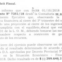 La municipalidad tiene un deficit de 400 millones
