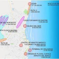 COARCO y Gerbi alcanzados en el cártel de la obra pública: Museo del Mar, Terminal de Cruceros y OSSE; construyó el Paseo Aldrey