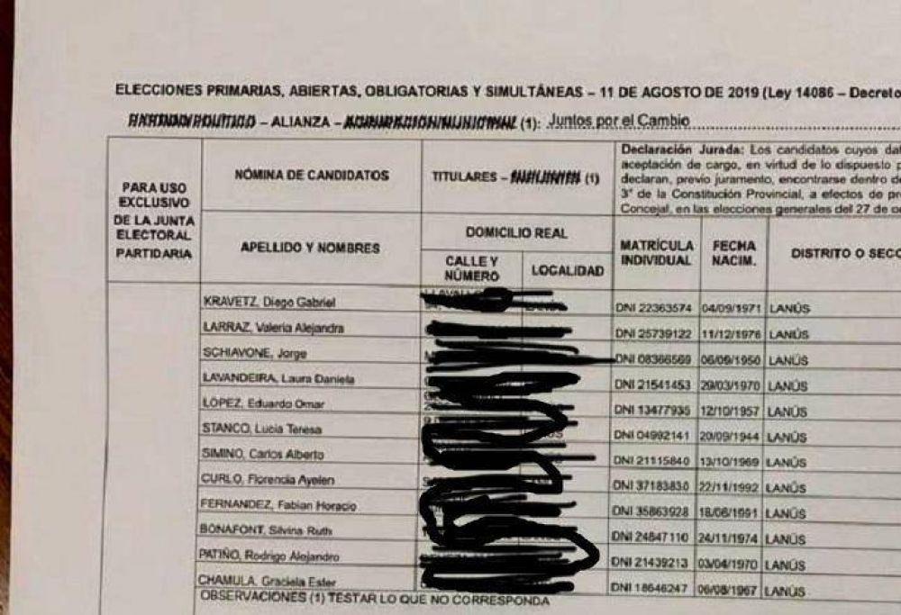 Grindetti cerró su lista de concejales de cara a las próximas elecciones